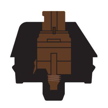 GX Brown(茶軸)