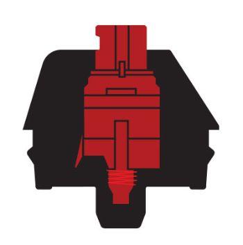 GX Red(赤軸)